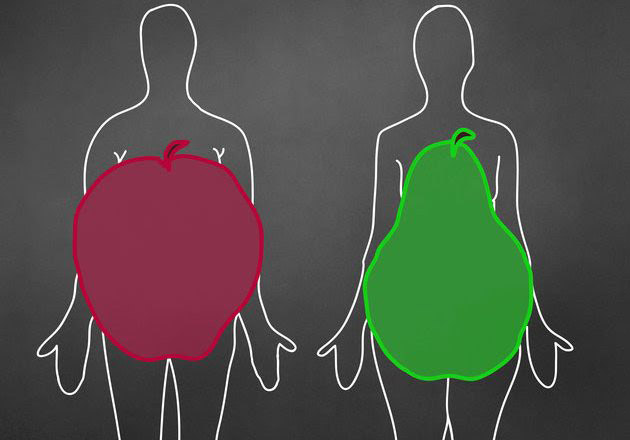 Apples, Pears, and Fat Distribution